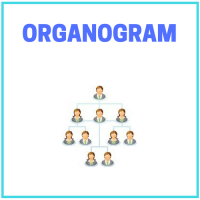Tegel-Organogram