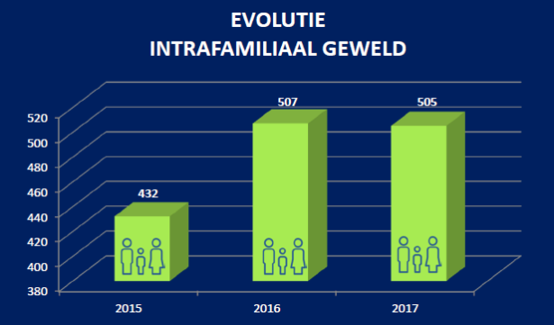 EvolIFG17.pdf
