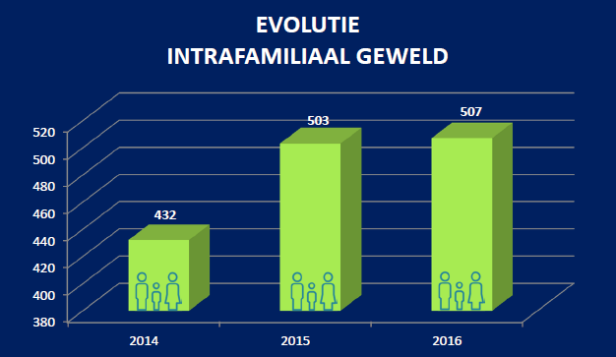 EvolutieIFG16