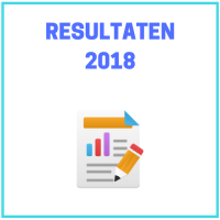 Resultaten 2018