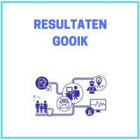 Tegel_ResultatenVM_Gooik.png